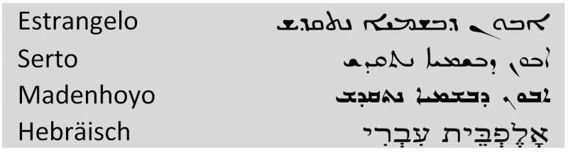 The Syriac fonts